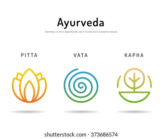 Ayurveda vector illustration. Ayurvedic body types, symbols of dosha, vata, pitta, kapha. Holistic india infographic. Healthy lifestyle. Harmony with nature. Alternative medicine