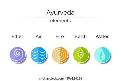 water feng shui element infographics. Ayurvedic Elements: Water, Fire, Air, Earth, Ether Water Feng Shui Element Infographics U