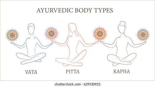 Ayurvedic doshas icons. Vata, pitta, kapha.  Ayurvedic body types and symbols .