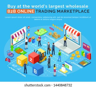 B2B online trading marketplace, buy in worlds largest wholesale platform. Vector buyers, delivery and tracking, salers and payment system, support center. Buy in China and sell in US. Online business