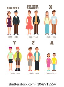 Baby boomer, x generation vector people icons. Illustration of people boomer and generation y and z