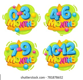 Baby development is the first year of life. Set of vector emblem for newborn. Cartoon colored stickers 0-3, 4-6, 7-9, 10-12 months. Age restrictions for toys