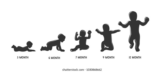 baby development icon, child growth stages. toddler milestones of first year