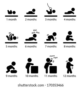 Baby Development Stages Milestones First One Year Stick Figure Pictogram Icon