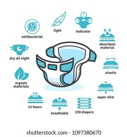 Baby diaper, disposable nappy with characteristics icons vector product design. Protection and hygiene for infant and newborn illustration
