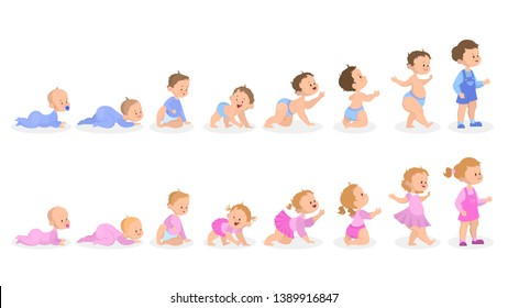 Baby growth process. From newborn to preschool child. Idea of childhood. Girl and boy toddler. Isolated vector illustration in cartoon style