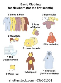 Baby infographics what clothing to buy for the newborn baby for the first month. Set necessary stuff for baby.