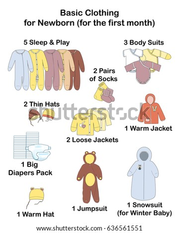 8d72c735a Baby Infographics What Clothing Buy Newborn Stock Vector (Royalty ...