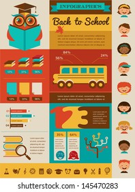 back to school infographic, data, icons and graphic elements