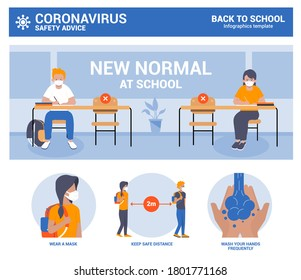 Back to school, new normal at school. Social distancing and coronavirus covid-19 prevention. Keep distance in school to protect from COVID-19 coronavirus outbreak spreading concept. Vector