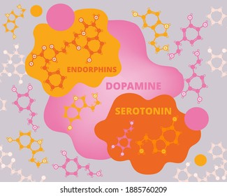 Background of Structures of neurotransmitters, Serotonin, Dopamine and Endorphins facebook cover. Vector abstract illustration about good mood, physiology of happiness.