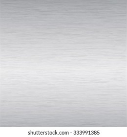background or texture of brushed chrome surface