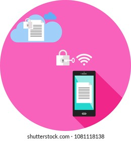 Backup documents or files to the Cloud technology system with encryption to protect unauthorized access with smart phone via wifi transmission.