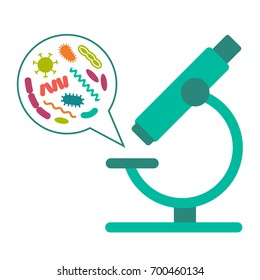 Bacteria and microorganisms with microscope medical  vector illustration