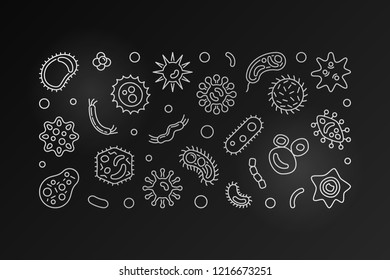 Bacterial cells dark horizontal banner. Vector outline silver illustration made with microbes and bacterium icons