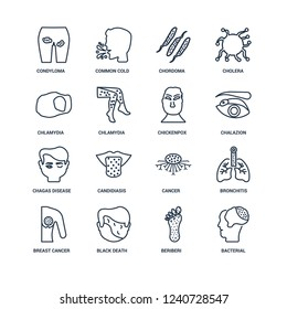 Bacterial meningitis, Beriberi, Black Death, Breast cancer, Bronchitis, Condyloma, Chlamydia trachomatis, Chagas disease, Chickenpox outline vector icons from 16 set