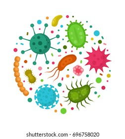 Bacterial microorganism in a circle.Bacteria and germs colorful set,micro-organisms disease-causing,bactery cell cancer germ,bacteria,viruses,fungi, protozoa,probiotic.Vector flat cartoon illustration