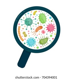 Bacterial microorganism in microscope circle. Bacteria,germs infection set,micro-organisms,microbiome,bacteria, viruses,fungi,protozoa,probiotics under magnify,magnifier.Vector flat illustration icon