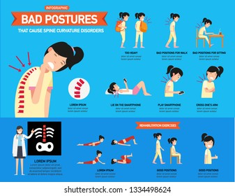 Bad postures that cause spine curvature disorders infographic vector illustration