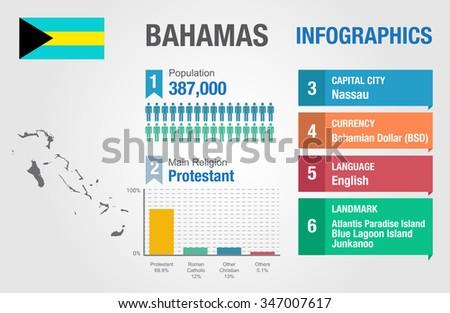 bahamas infographics bahamas statistical data bahamas stock vector