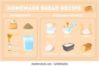 Baking homemade bread recipe. Flour and yeast, salt and oil ingredients. Preparation of dough step-by-step. Flat vector illustration