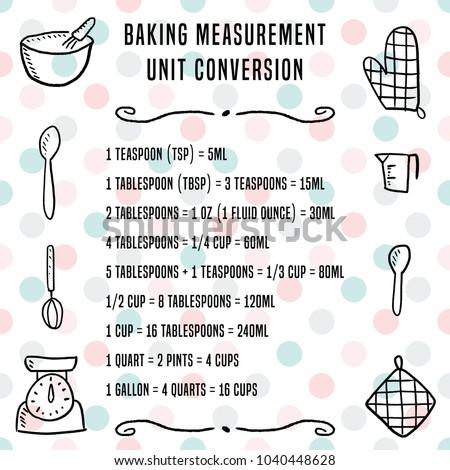 Baking Units Conversion Chart Kitchen Measurement Stock Vector