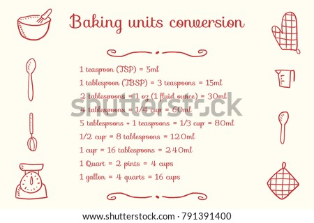 Baking Units Conversion Chart Kitchen Measurement Stock Vector