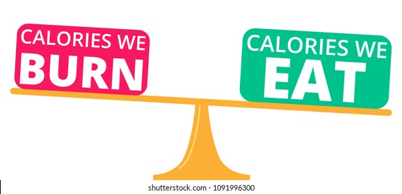 Balance, Scales, weighing, Calories we burn, calories we eat, conceptional graphic, weight loss, isolated on white background