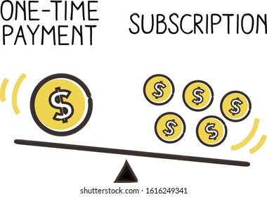 balance of subscription and one-time payment image,hand drawing illustration,white isolated