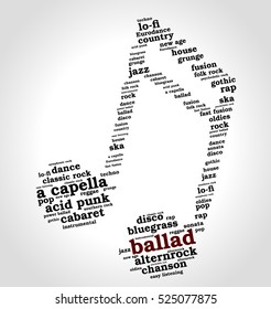 Ballad. Word cloud, musical notes, gradient gray background. Variety of music.