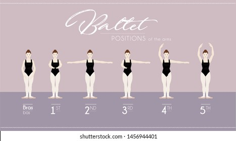 Ballet positions of the arms