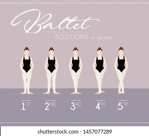 Ballet positions of the feet