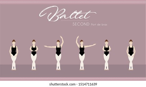 Ballet Second port de bras