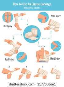 Bandage Application Infographics