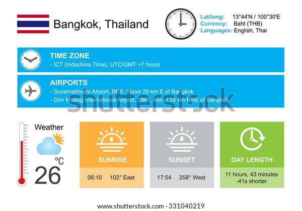 Tajland dating web stranica besplatno smiješna nespretna pitanja za upoznavanje