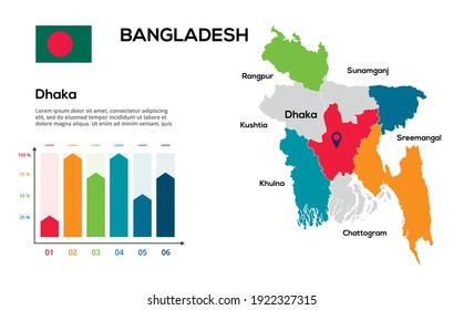 Bangladesh map. Vector image of a global map in the form of regions of Bangladesh regions. Country flag. Infographic timeline. Easy to edit