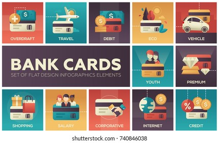 Bank cards - set of flat design infographics elements. Colorful square icons. Overdraft, travel, debit, eco, vehicle, youth, premium, shopping, salary, corporate, internet, credit