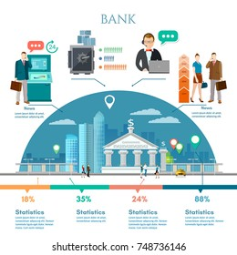 Bank infographic, customers and staff people in bank interior, bank building with city skylines