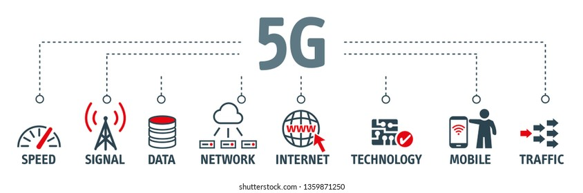 Banner 5G vector illustration concept. speed, signal, network, internet, technology, mobile and traffic icons