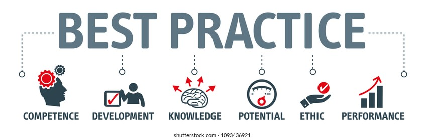 Banner best practice vector illustration concept. competence development knowledge potential ethic and performance icons