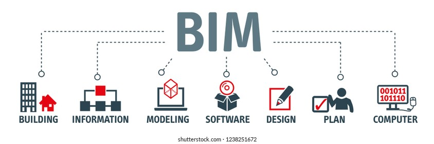 Banner building information modeling vector illustration concept with icons and keywords