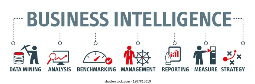 Banner Business intelligence vector illustration concept - business intelligence comprises the strategies and technologies used by enterprises for the data analysis of business information