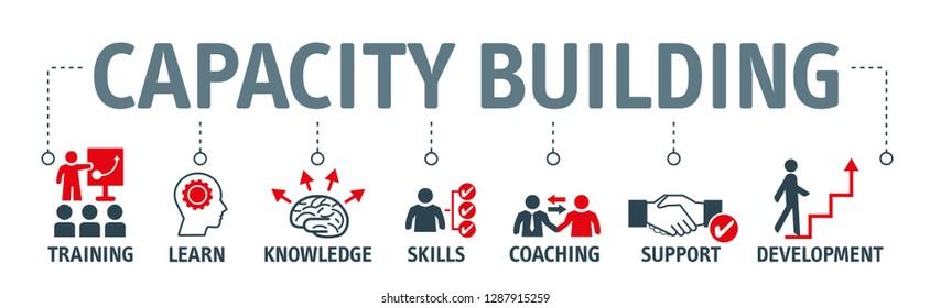 Concepto de ilustración vectorial de creación de capacidad de banners. íconos de formación, aprendizaje, conocimientos, habilidades, formación, apoyo y desarrollo