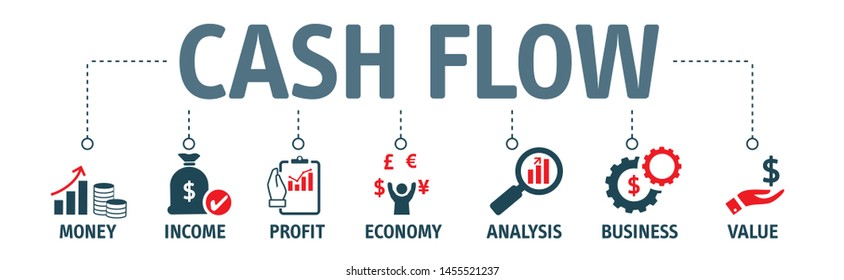 banner of cash flow vector illustration conept with icons and keywords