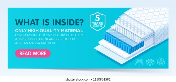 Banner with comfortable orthopedic mattress from fine quality modern materials, Layered structure orthopedic mattress. Vector eps10.