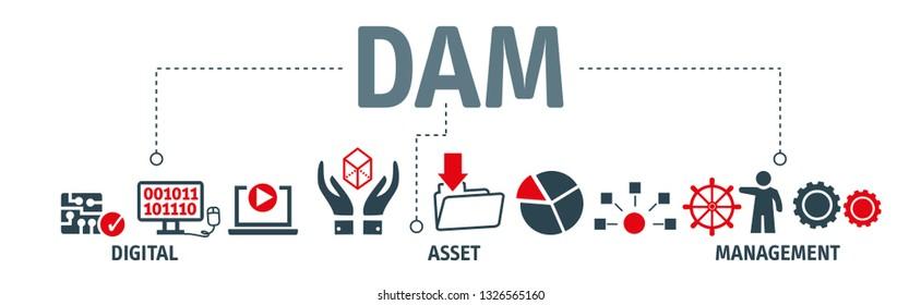 Banner Digital Assets Business Management System Vector Illustration Concept