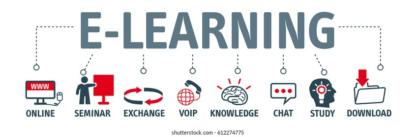 Banner e-learning concept. Chart with symbols and keywords