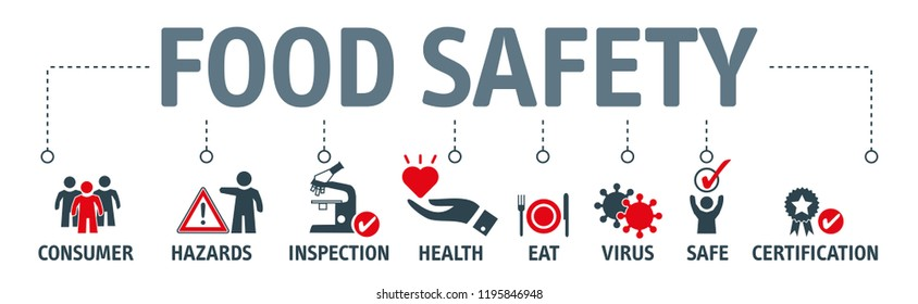 banner Food safety concept. Vector illustration with keywords and icons
