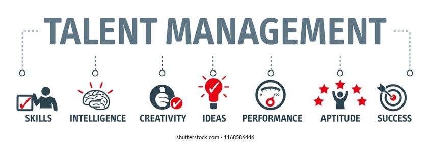 Banner human resource management, talent management and recruitment business vector illustration concept