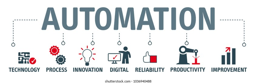 Banner with icons about automation as an innovation improving productivity, reliability and repeatability in systems or processes